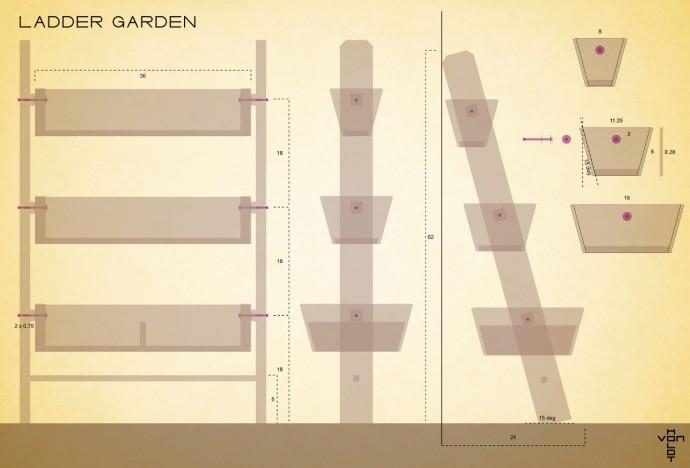 ladder garden plans